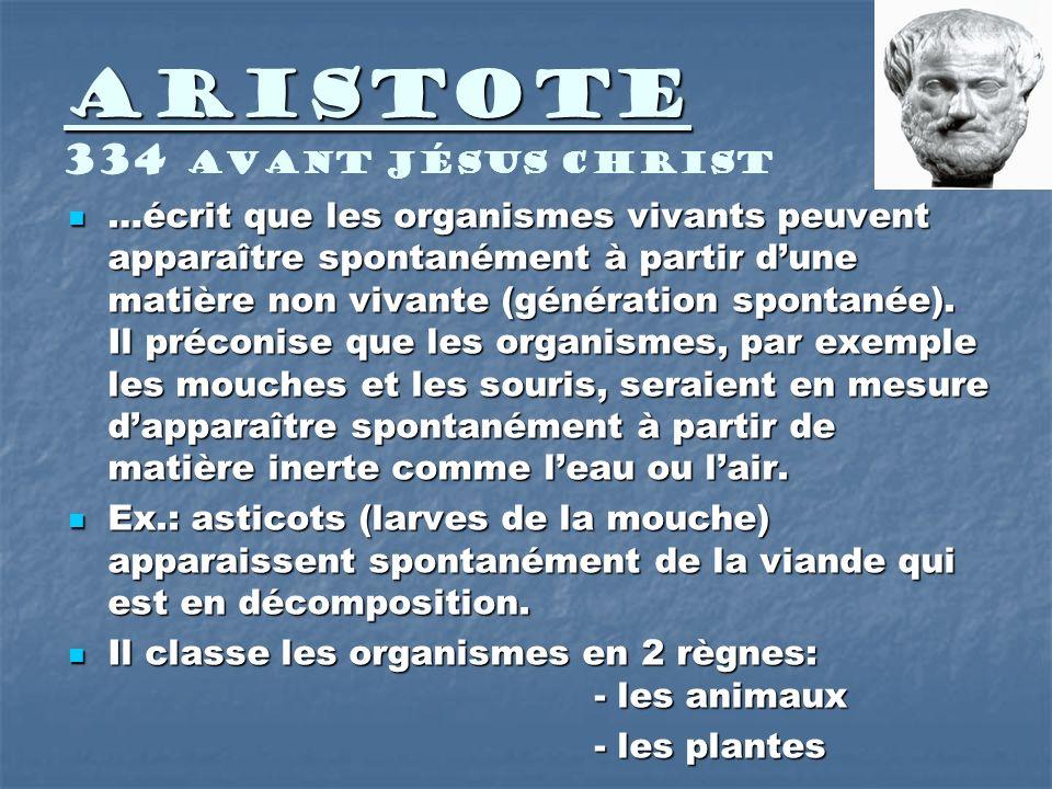 Aristote Aristote 334 avant Jésus Christ …écrit que les organismes vivants peuvent apparaître spontanément à partir dune matière non vivante (générati