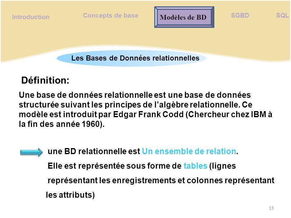 14 Domaine: Ensemble de valeurs caractérisés par un nom.