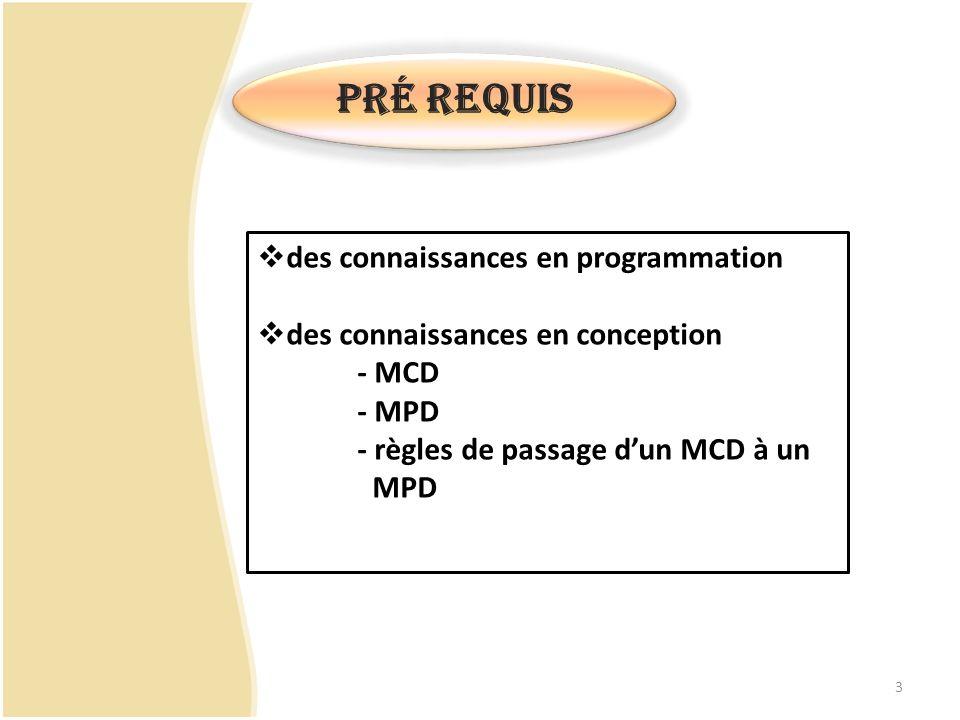 Références 4 cours de Mr Mohammed Salah guider (ISG-Tunis A U 2008) Cours de Mr Mohammed Anis Bachtobji (ESCE AU 2010) Cours Mr FARAH Imed Riadh (FSJEGJ-jendouba AU 2009) www.commentçamarche.net www.wikipedia.org http://ceria.dauphine.fr/cours98/BD-wl-98.html