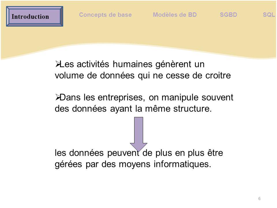 Modèles de BD SGBD SQL Introduction Concepts de base Définition: Une base de données est un ensemble de données, enregistrées sur ordinateur et accessible à un ensemble structurédune institution dutilisateurs Aspect Structure: la forme que va suivre les données, tous ce qui est défini lors de la phase de création Aspect contenu: les données contenue dans la base 7
