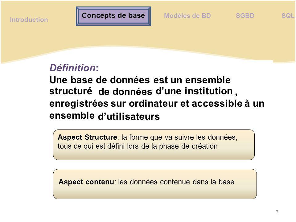 Modèles de BD SGBD SQL Introduction Concepts de base Administrer CréerMaintenirConfigurerGérer DA Exploiter les données ConsulterModifierSupprimer Administrateur de BD Utilisateur 8