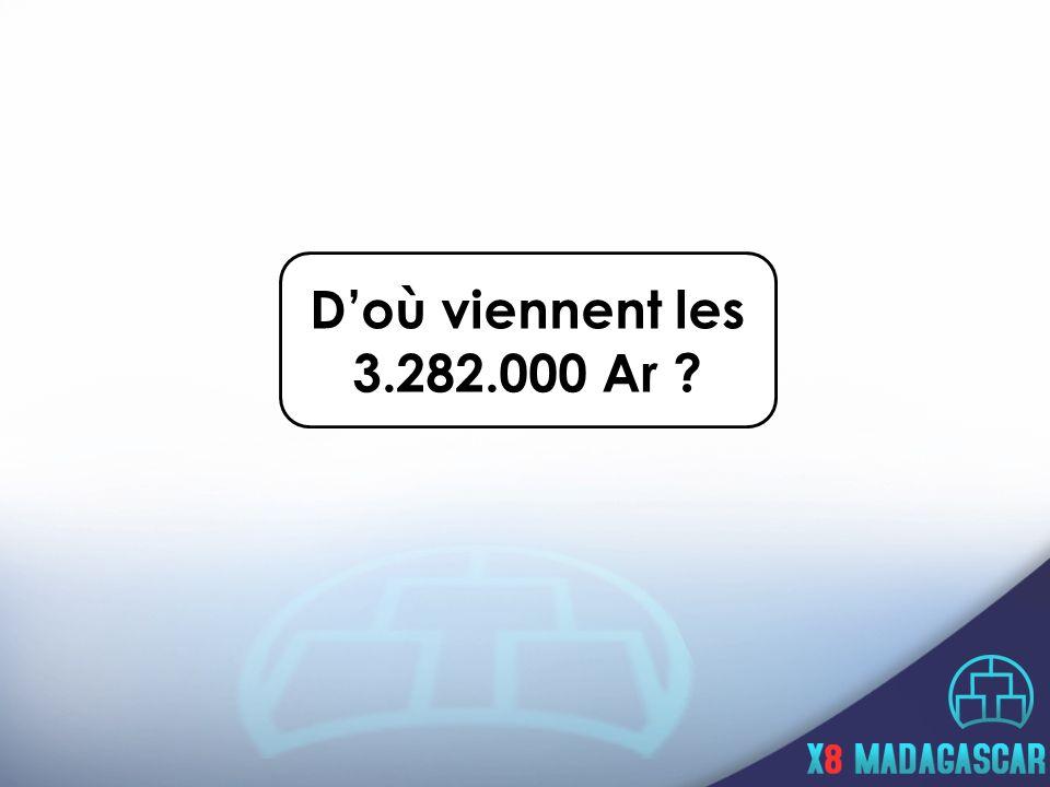 Doù viennent les 3.282.000 Ar ?
