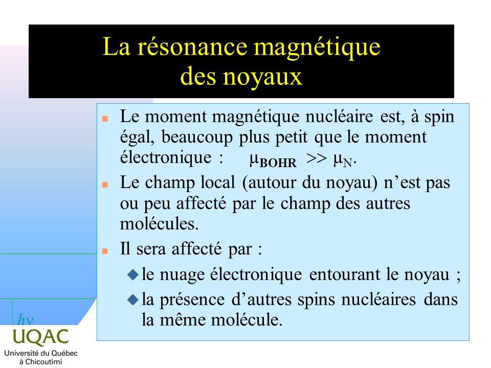h Moment magnétique de quelques noyaux