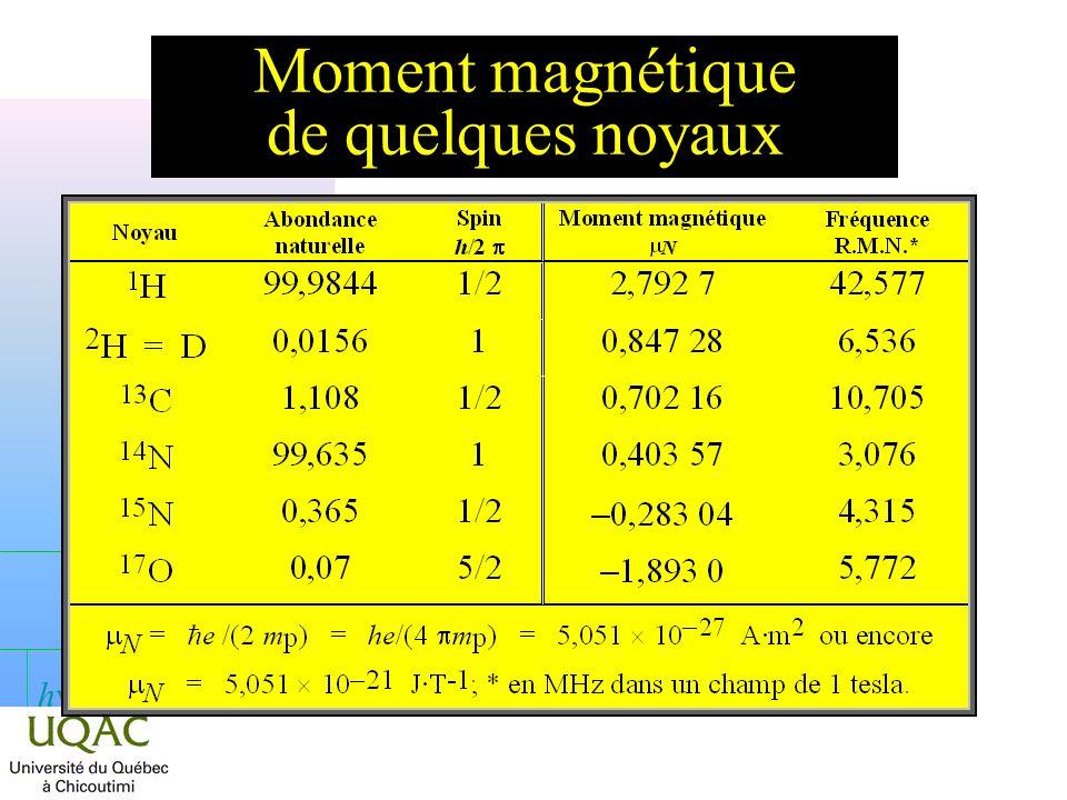 h Spectre théorique dune molécule n À partir du tableau précédent on pourrait prédire un spectre théorique du N-diméthyltrifluoroacétamide :