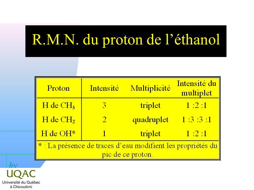 h Les glissements chimiques du proton