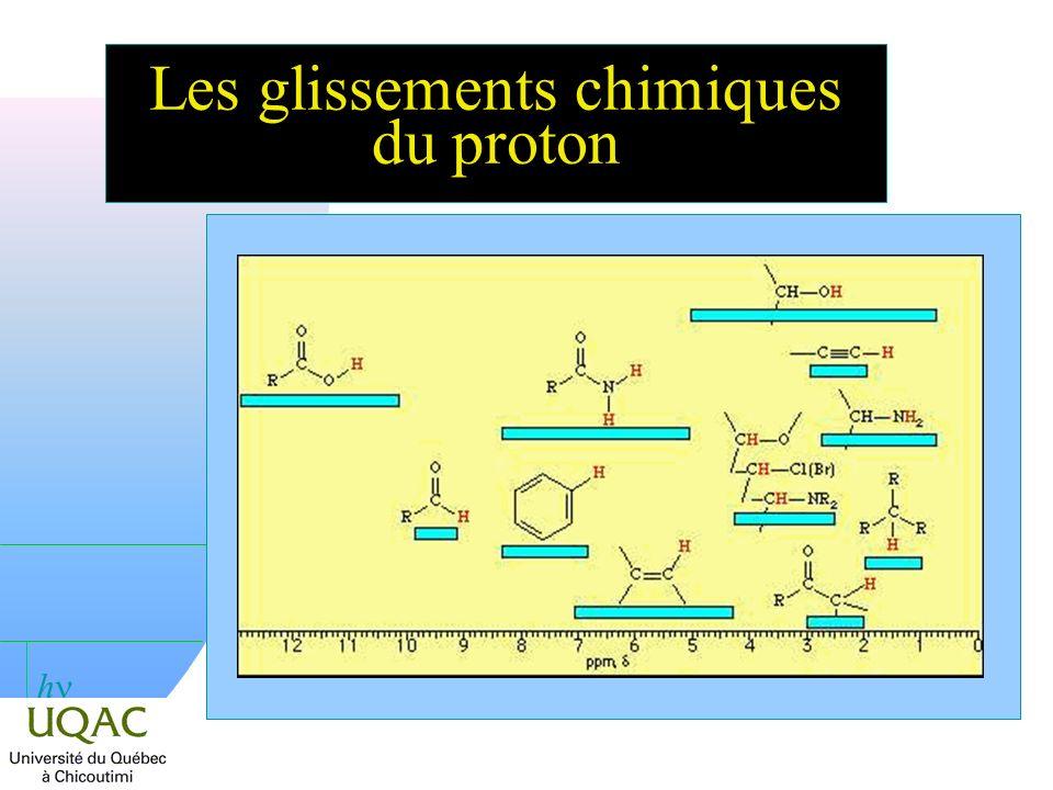 h Un spectre R.M.N. du proton C 5 H 10 O