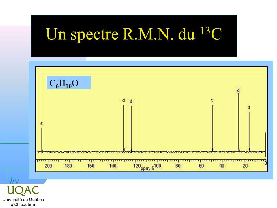 h Conclusion n Tout comme dans leffet STARK ou dans leffet ZEEMANN, la présence dun champ magnétique de fréquence élevée permet de séparer des niveaux dénergie confondus en labsence de champ.