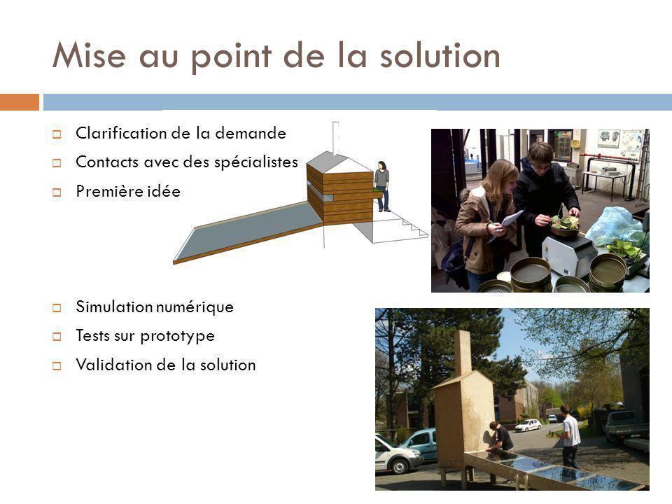 Mise au point de la solution Clarification de la demande Contacts avec des spécialistes Première idée Simulation numérique Tests sur prototype Validat