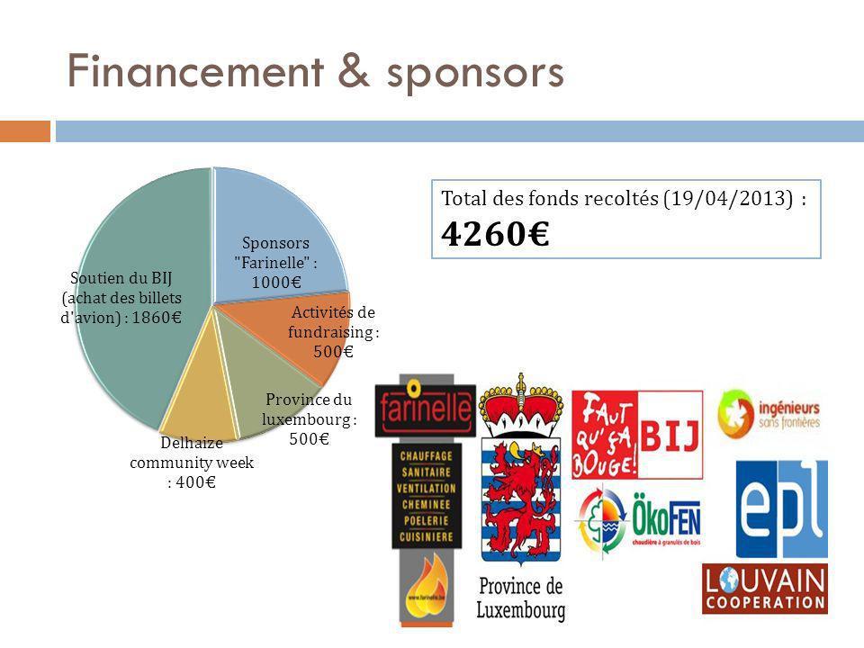 Financement & sponsors Total des fonds recoltés (19/04/2013) : 4260