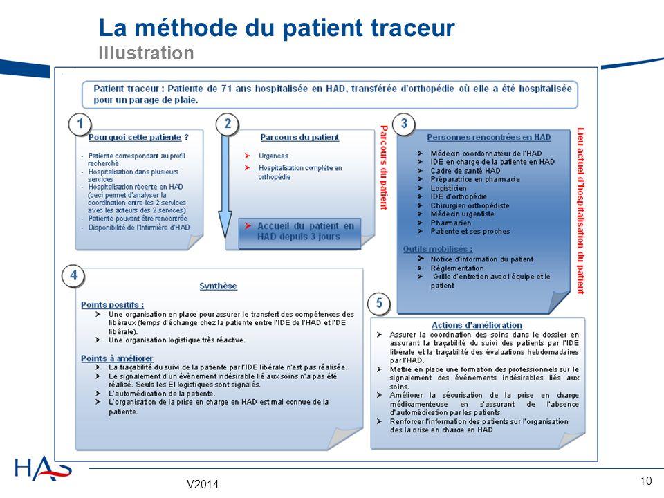 V2014 10 La méthode du patient traceur Illustration