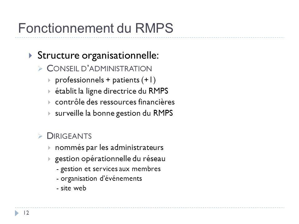 Fonctionnement du RMPS 12 Structure organisationnelle: C ONSEIL D ADMINISTRATION professionnels + patients (+1) établit la ligne directrice du RMPS contrôle des ressources financières surveille la bonne gestion du RMPS D IRIGEANTS nommés par les administrateurs gestion opérationnelle du réseau - gestion et services aux membres - organisation dévénements - site web