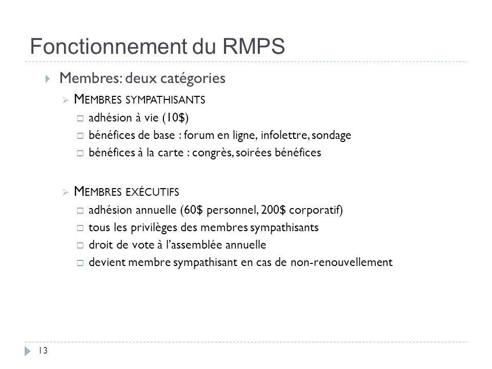 Fonctionnement du RMPS 13 Membres: deux catégories M EMBRES SYMPATHISANTS adhésion à vie (10$) bénéfices de base : forum en ligne, infolettre, sondage bénéfices à la carte : congrès, soirées bénéfices M EMBRES EXÉCUTIFS adhésion annuelle (60$ personnel, 200$ corporatif) tous les privilèges des membres sympathisants droit de vote à lassemblée annuelle devient membre sympathisant en cas de non-renouvellement