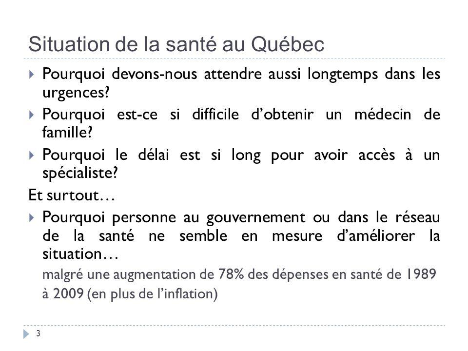 Situation de la santé au Québec 4 Temps moyen dattente dans les urgences (2012-2013) : au Québec : 17h30 (stable) au CHUM Notre-Dame : 24h30 (hausse) à lhôpital Pierre-Boucher : 24h12 (forte hausse) Objectif du gouvernement : 12h00 (standard jugé médicalement acceptable) Les grande majorité des urgences sétant améliorée ou ayant atteint cet objectif sont dans les régions Source : La Presse, 8 mai 2013