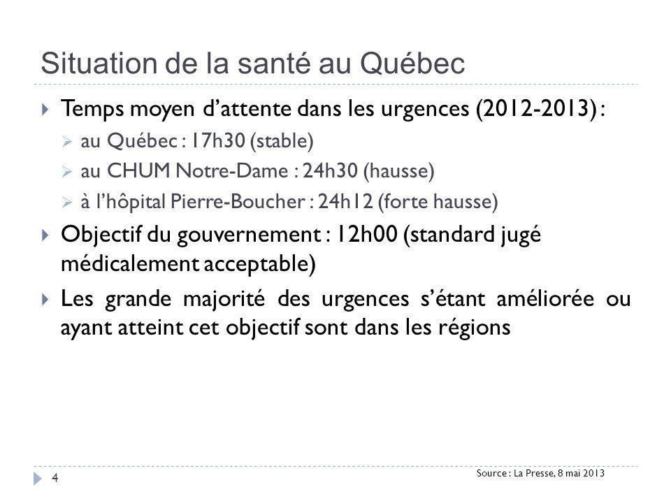 Nombre de patients par médecin 25 Source : Radio-Canada (ici.radio-canada.ca/emissions/une_heure_sur_terre/2012-2013/Reportage.asp?idDoc=270946)