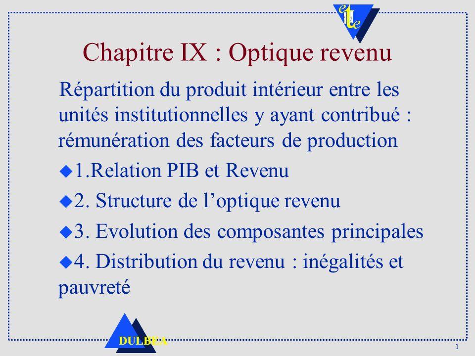1 DULBEA Chapitre IX : Optique revenu Répartition du produit intérieur entre les unités institutionnelles y ayant contribué : rémunération des facteurs de production u 1.Relation PIB et Revenu u 2.
