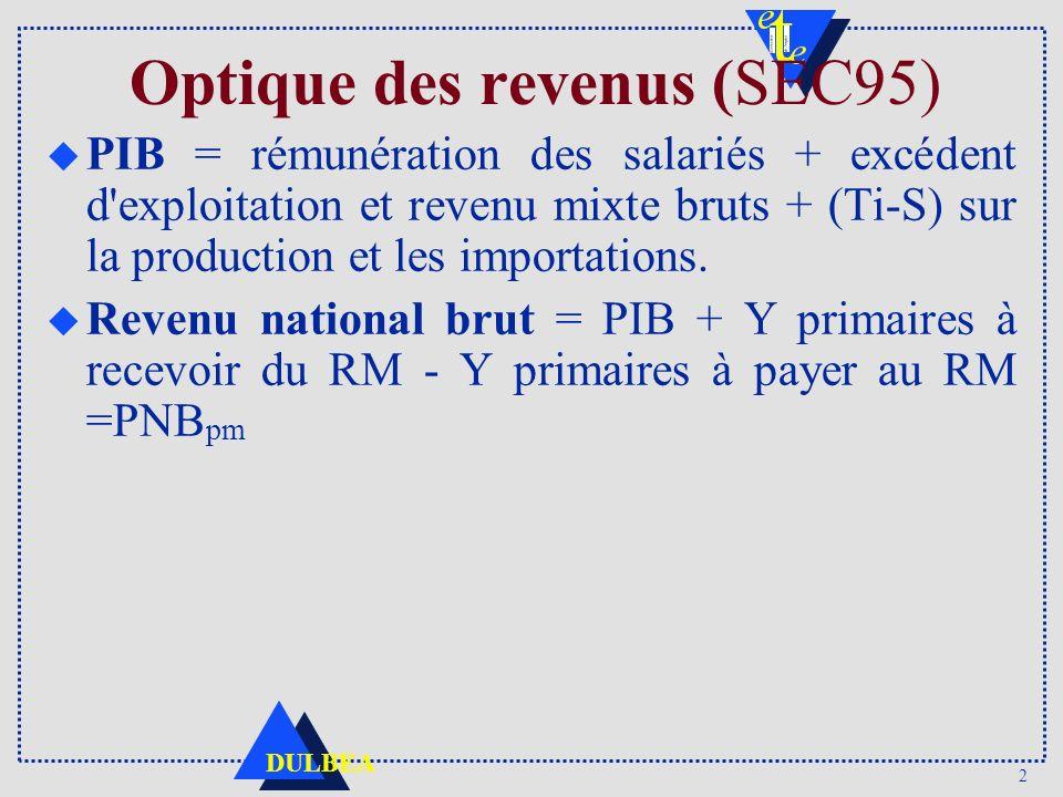 2 DULBEA Optique des revenus (SEC95) u PIB = rémunération des salariés + excédent d exploitation et revenu mixte bruts + (Ti-S) sur la production et les importations.