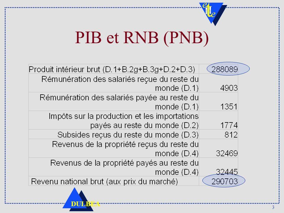 3 DULBEA PIB et RNB (PNB)