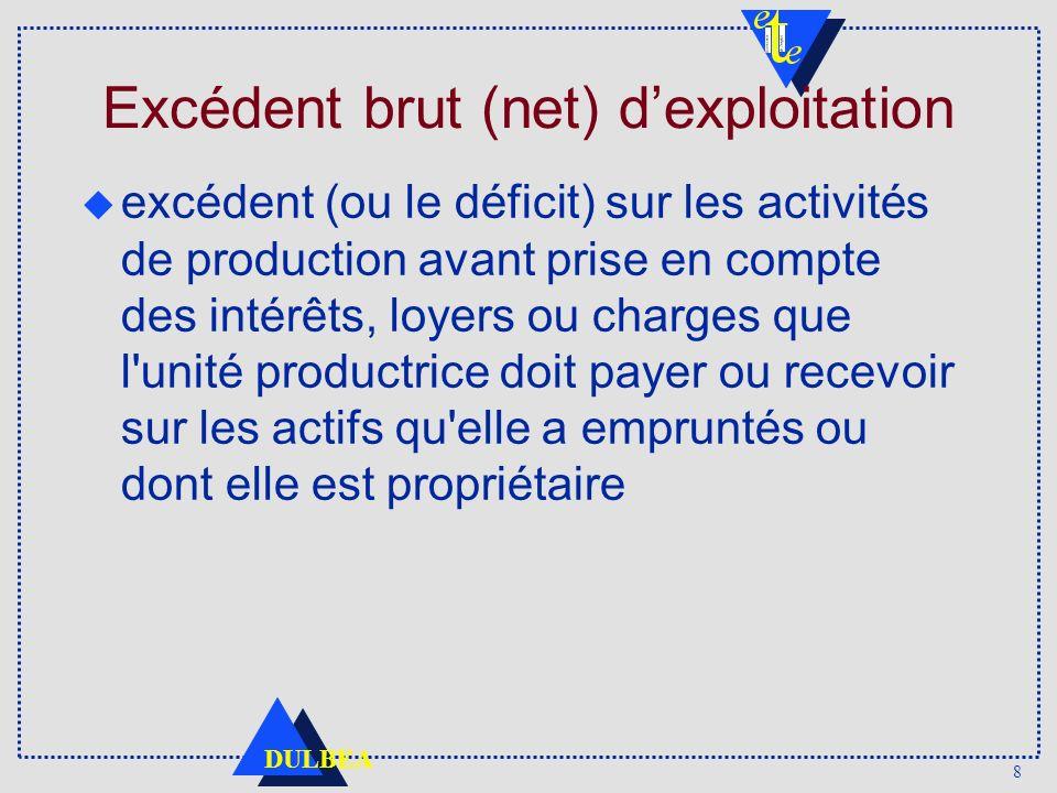 8 DULBEA Excédent brut (net) dexploitation excédent (ou le déficit) sur les activités de production avant prise en compte des intérêts, loyers ou charges que l unité productrice doit payer ou recevoir sur les actifs qu elle a empruntés ou dont elle est propriétaire