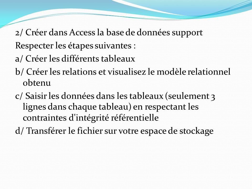2/ Créer dans Access la base de données support Respecter les étapes suivantes : a/ Créer les différents tableaux b/ Créer les relations et visualisez