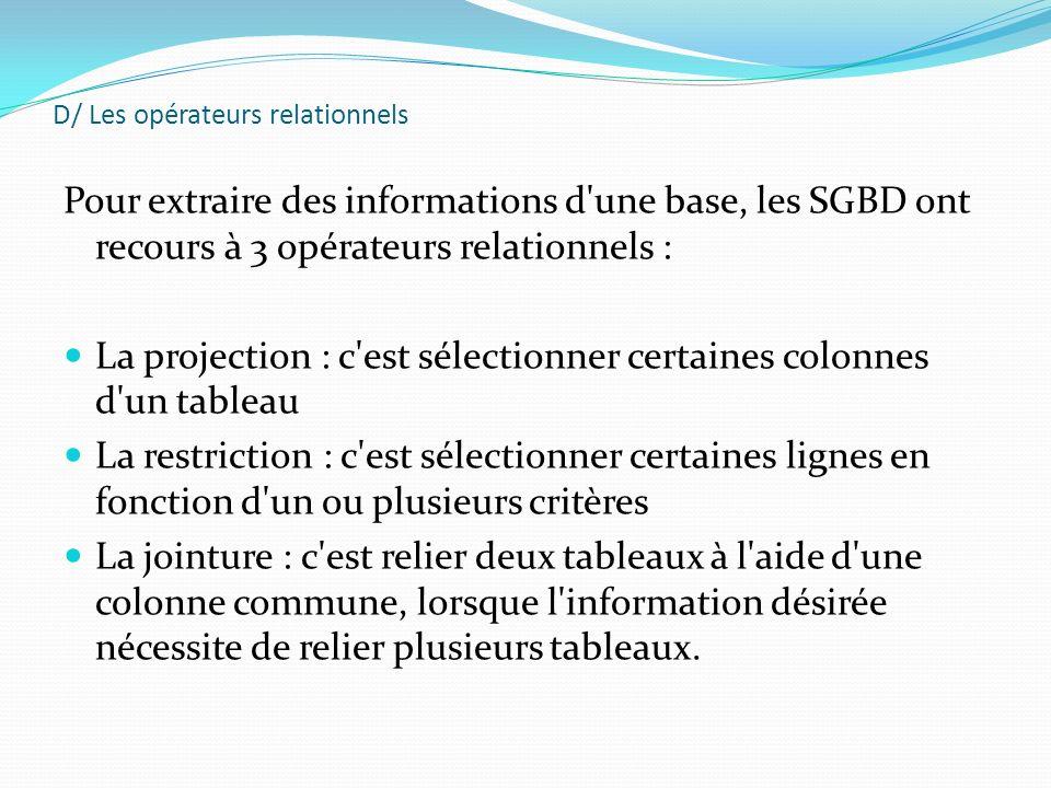 D/ Les opérateurs relationnels Pour extraire des informations d'une base, les SGBD ont recours à 3 opérateurs relationnels : La projection : c'est sél