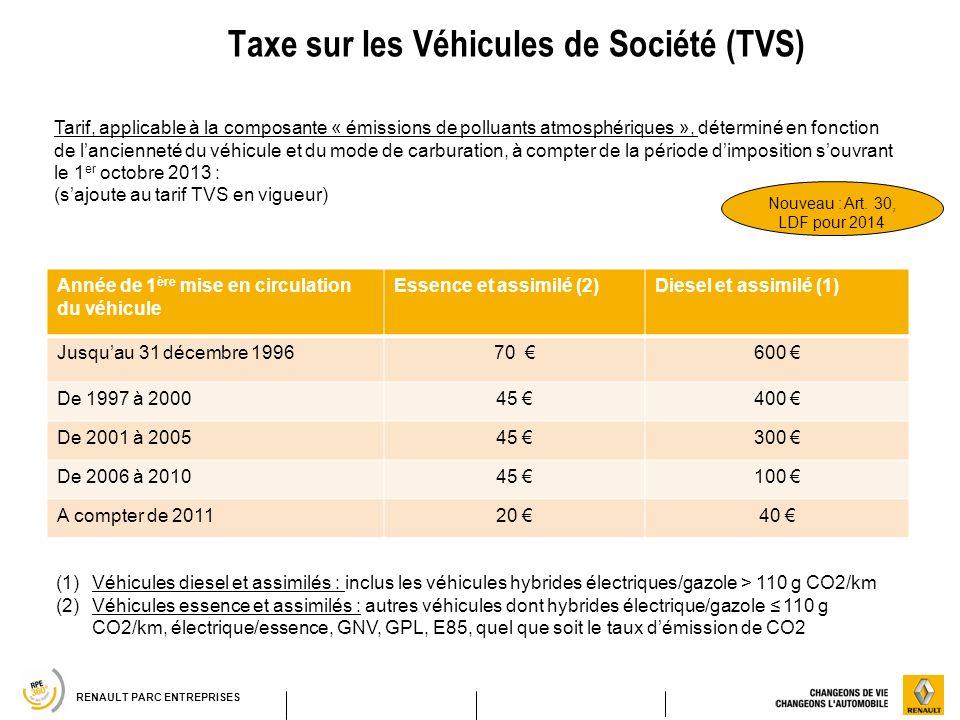 RENAULT PARC ENTREPRISES Taxe sur les Véhicules de Société (TVS) Année de 1 ère mise en circulation du véhicule Essence et assimilé (2)Diesel et assim