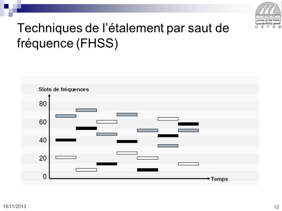 12 16/11/2013 Techniques de létalement par saut de fréquence (FHSS)