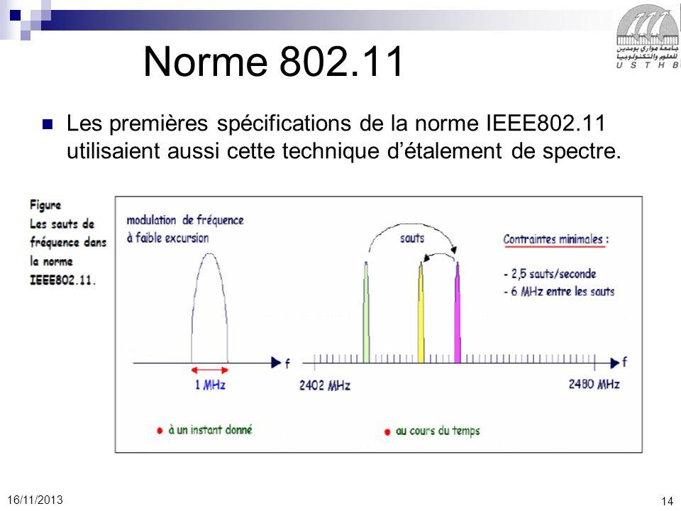 14 16/11/2013 Norme 802.11 Les premières spécifications de la norme IEEE802.11 utilisaient aussi cette technique détalement de spectre.