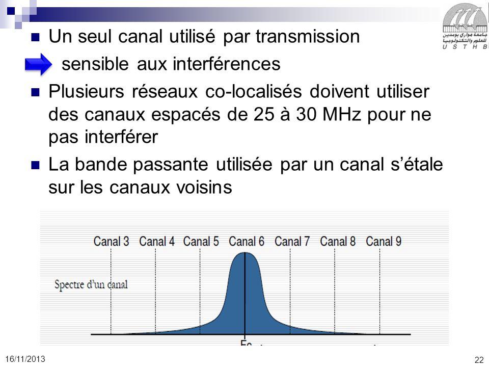 22 16/11/2013 Un seul canal utilisé par transmission sensible aux interférences Plusieurs réseaux co-localisés doivent utiliser des canaux espacés de