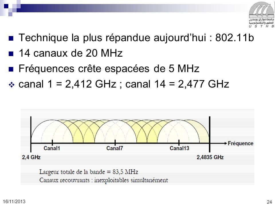 24 16/11/2013 Technique la plus répandue aujourdhui : 802.11b 14 canaux de 20 MHz Fréquences crête espacées de 5 MHz canal 1 = 2,412 GHz ; canal 14 =