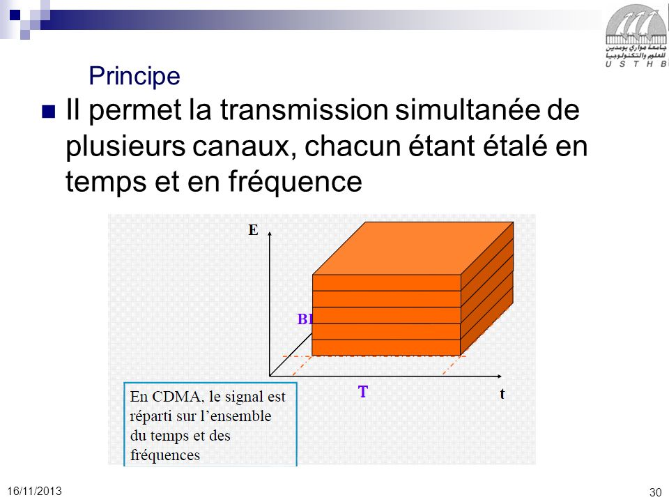 30 16/11/2013 Il permet la transmission simultanée de plusieurs canaux, chacun étant étalé en temps et en fréquence Principe
