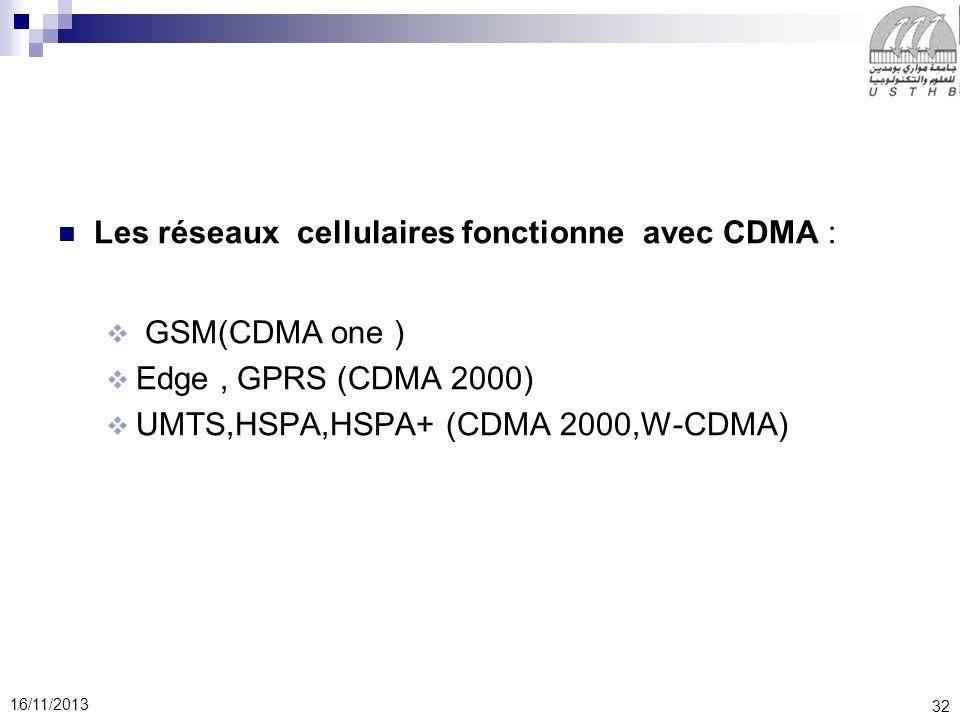 32 16/11/2013 Les réseaux cellulaires fonctionne avec CDMA : GSM(CDMA one ) Edge, GPRS (CDMA 2000) UMTS,HSPA,HSPA+ (CDMA 2000,W-CDMA)