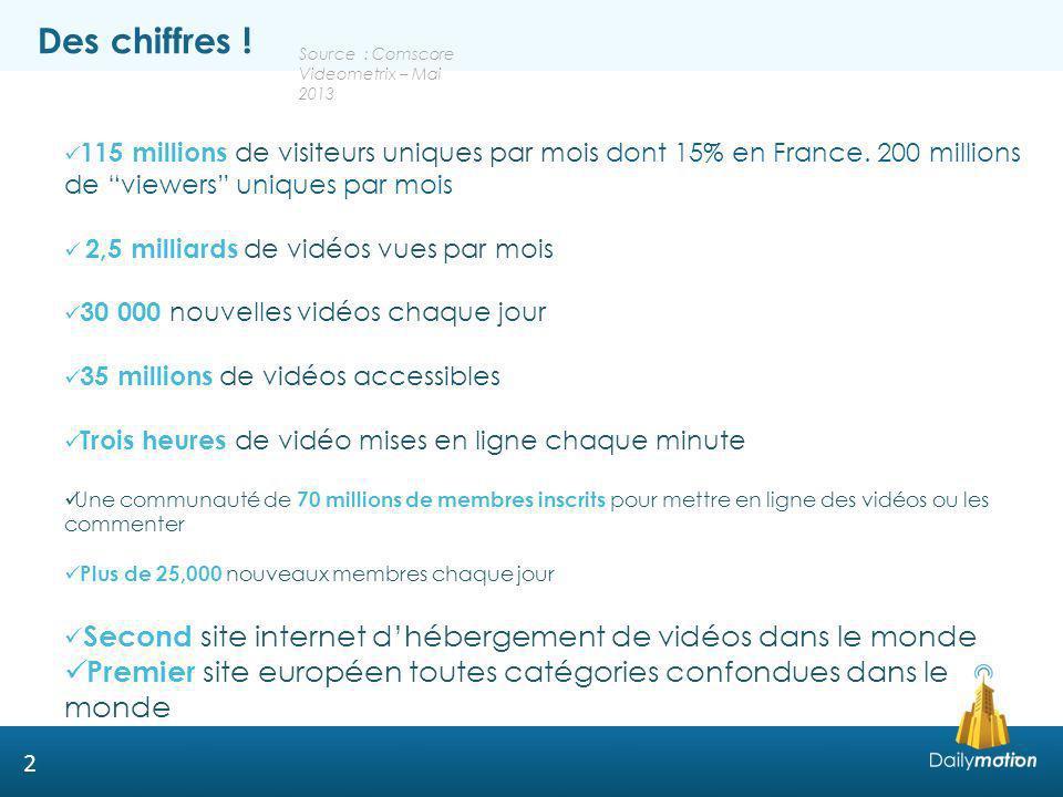3 Site français né il y a quelques annnées, Dailymotion est aujourdhui parmi les 30 sites les plus visités au niveau mondial OrdinateursMobiles / Tablettes Consoles Smart TV + IPTV (Sony, LG, Philips, Panasonic, Samsung) / (Xbox) (iOs, Android)