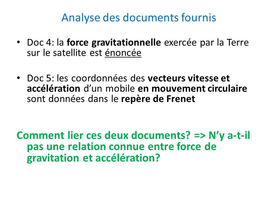 Analyse des documents fournis Doc 4: la force gravitationnelle exercée par la Terre sur le satellite est énoncée Doc 5: les coordonnées des vecteurs v