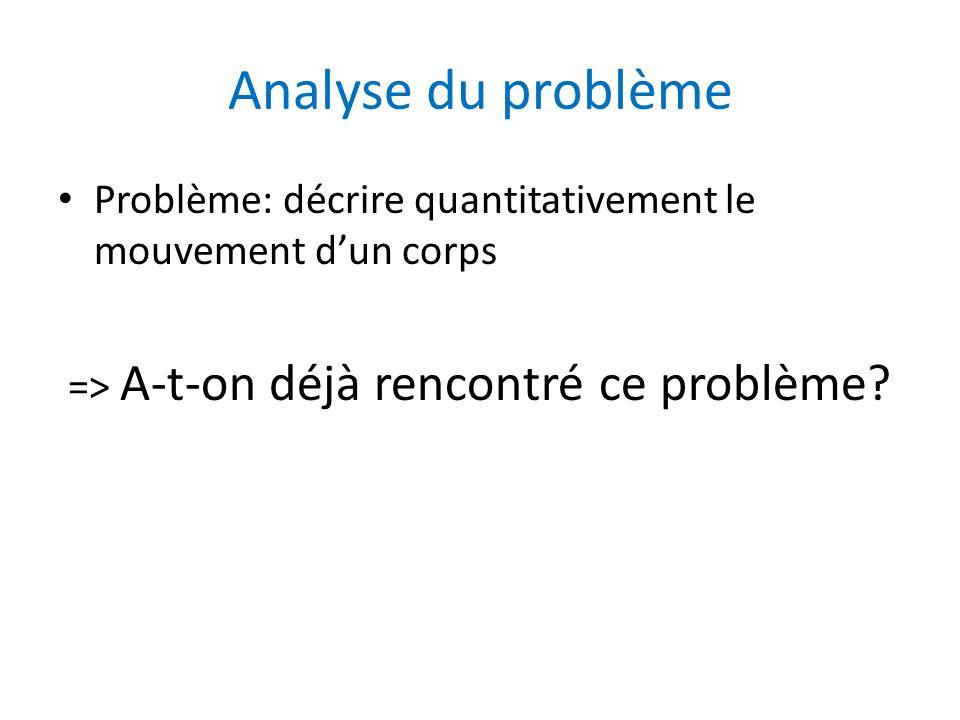 Analyse du problème Problème: décrire quantitativement le mouvement dun corps => A-t-on déjà rencontré ce problème?