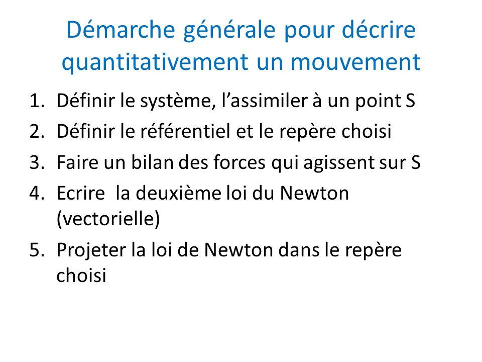 Démarche générale pour décrire quantitativement un mouvement 1.Définir le système, lassimiler à un point S 2.Définir le référentiel et le repère chois