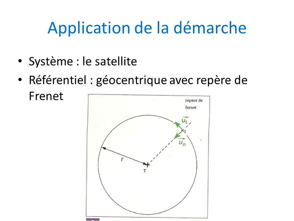 Application de la démarche Système : le satellite Référentiel : géocentrique avec repère de Frenet
