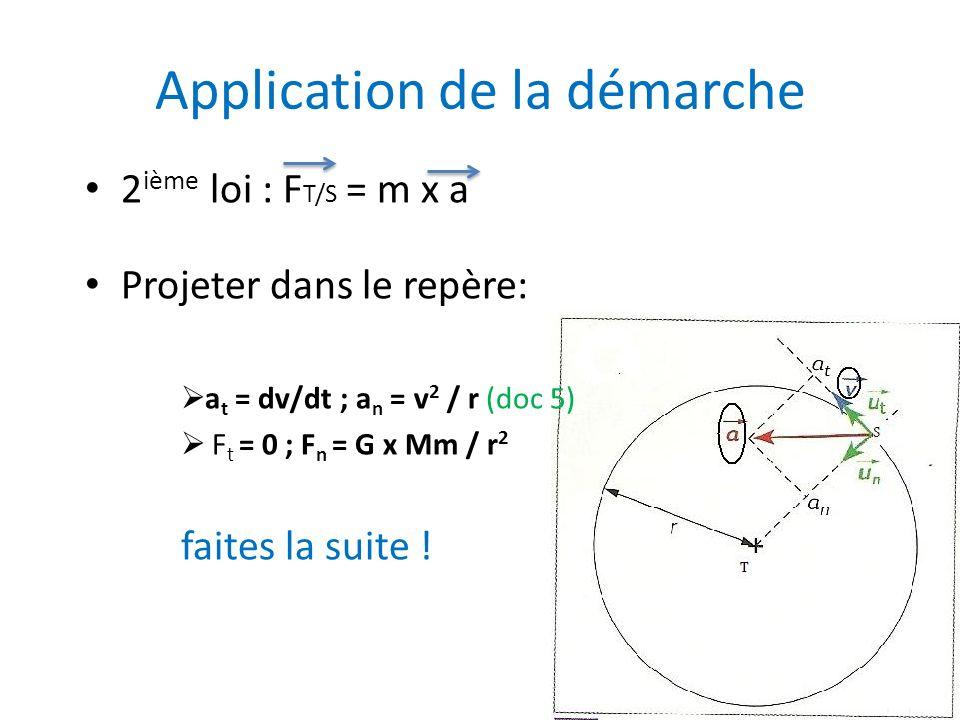 Application de la démarche 2 ième loi : F T/S = m x a Projeter dans le repère: a t = dv/dt ; a n = v 2 / r (doc 5) F t = 0 ; F n = G x Mm / r 2 faites