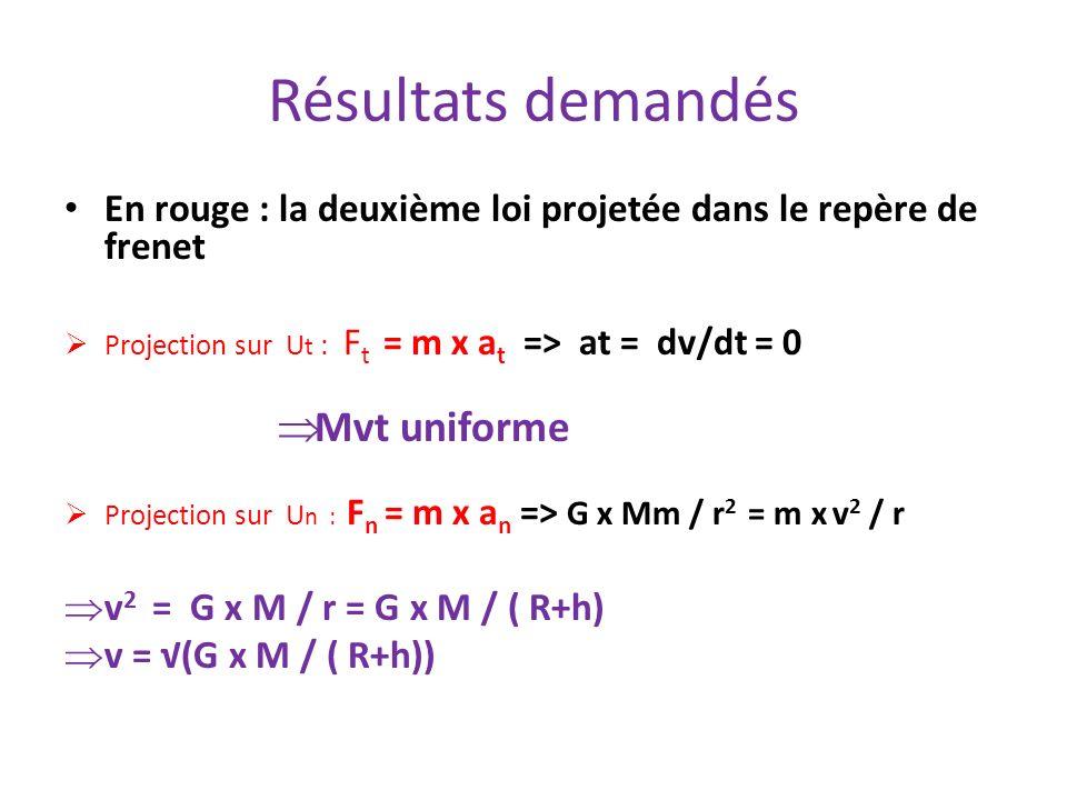 Résultats demandés En rouge : la deuxième loi projetée dans le repère de frenet Projection sur U t : F t = m x a t => at = dv/dt = 0 Mvt uniforme Proj