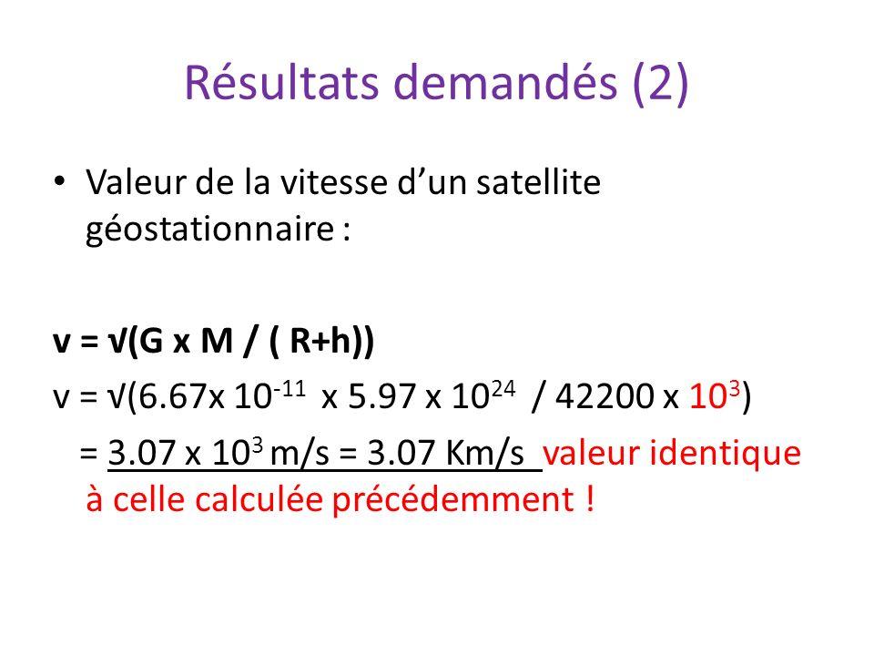 Résultats demandés (2) Valeur de la vitesse dun satellite géostationnaire : v = (G x M / ( R+h)) v = (6.67x 10 -11 x 5.97 x 10 24 / 42200 x 10 3 ) = 3