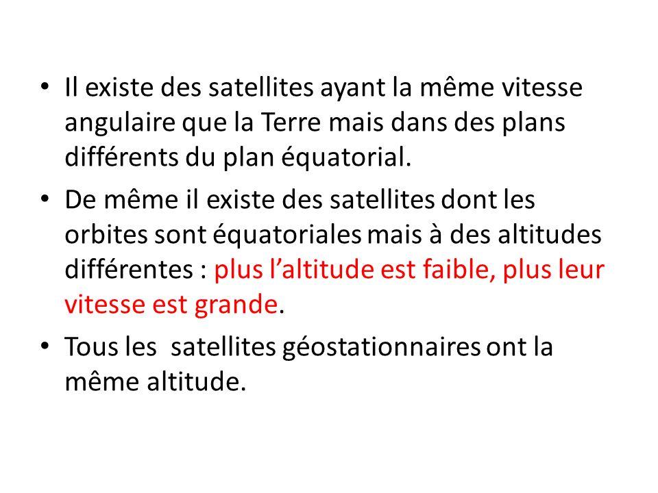 Il existe des satellites ayant la même vitesse angulaire que la Terre mais dans des plans différents du plan équatorial. De même il existe des satelli