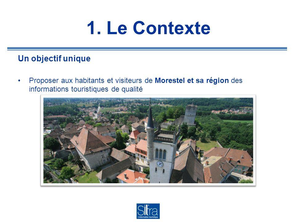 1. Le Contexte Un objectif unique Proposer aux habitants et visiteurs de Morestel et sa région des informations touristiques de qualité