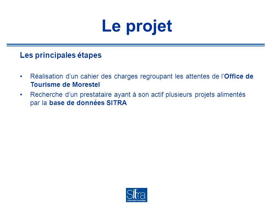 Le projet Les principales étapes Réalisation dun cahier des charges regroupant les attentes de lOffice de Tourisme de Morestel Recherche dun prestatai