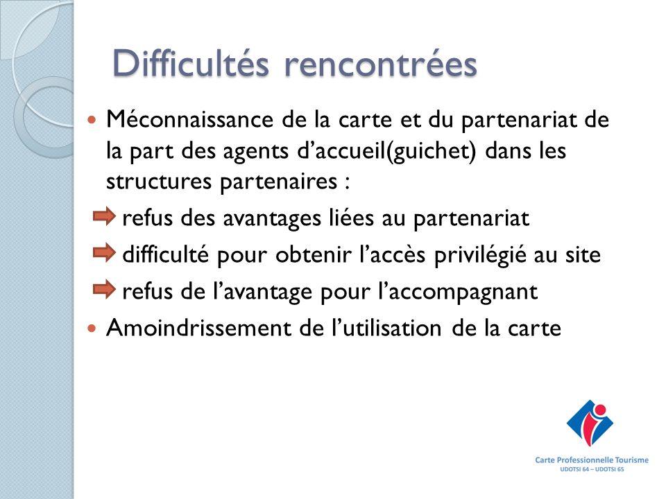 Difficultés rencontrées Méconnaissance de la carte et du partenariat de la part des agents daccueil(guichet) dans les structures partenaires : refus d