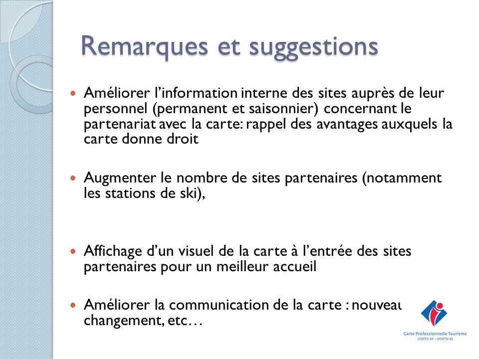 Remarques et suggestions Améliorer linformation interne des sites auprès de leur personnel (permanent et saisonnier) concernant le partenariat avec la