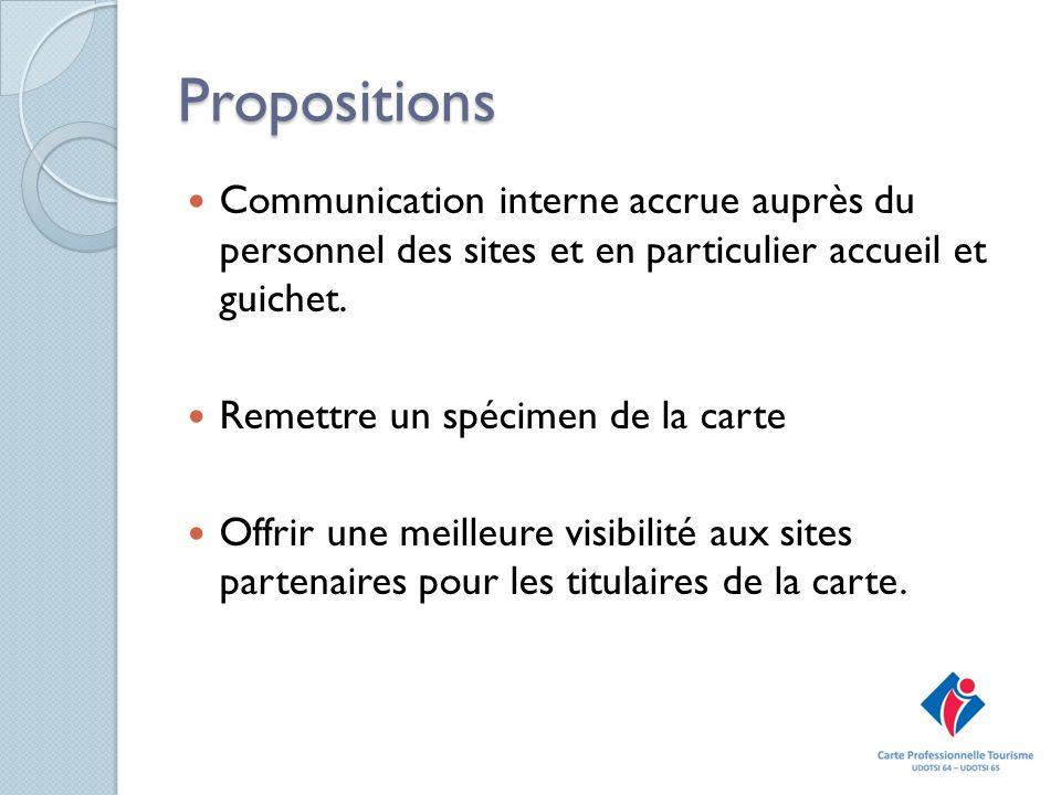 Propositions Communication interne accrue auprès du personnel des sites et en particulier accueil et guichet. Remettre un spécimen de la carte Offrir