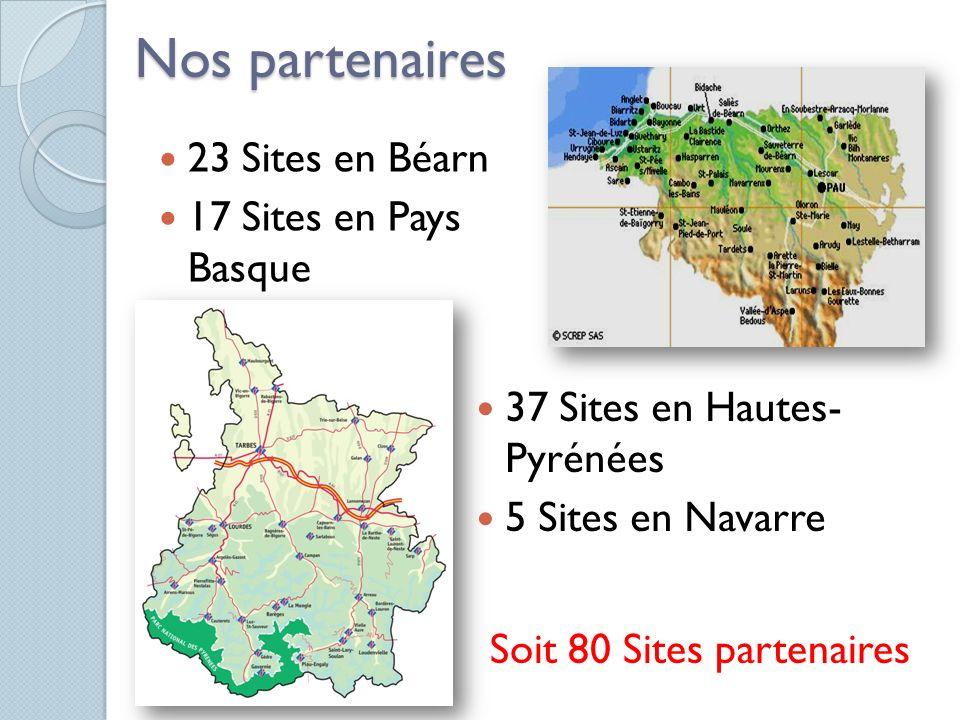 Nos partenaires 23 Sites en Béarn 17 Sites en Pays Basque 37 Sites en Hautes- Pyrénées 5 Sites en Navarre Soit 80 Sites partenaires