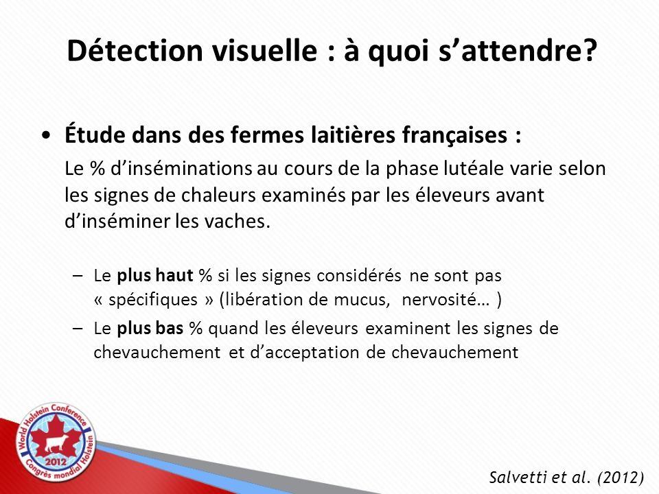 Détection visuelle : à quoi sattendre? Étude dans des fermes laitières françaises : Le % dinséminations au cours de la phase lutéale varie selon les s