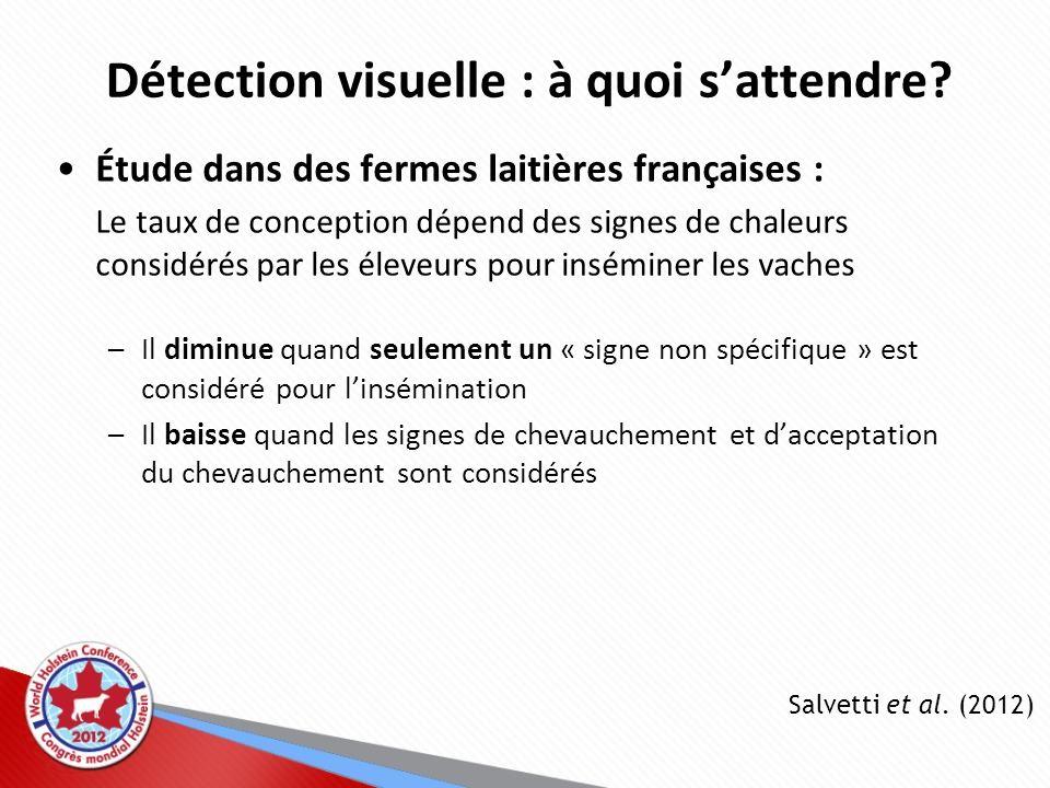 Étude dans des fermes laitières françaises : Le taux de conception dépend des signes de chaleurs considérés par les éleveurs pour inséminer les vaches