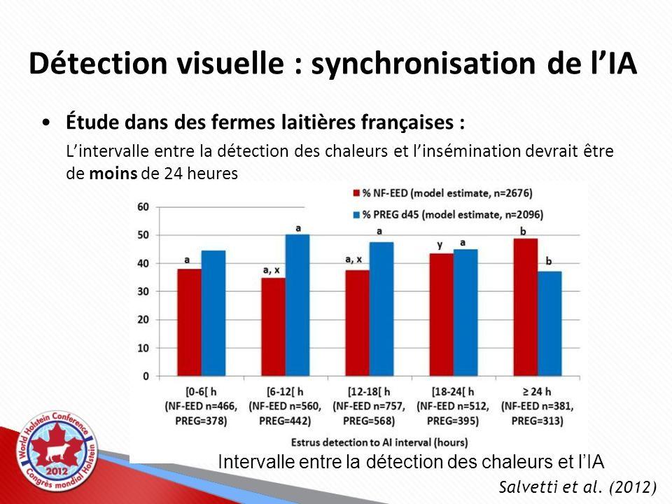 Détection visuelle : synchronisation de lIA Étude dans des fermes laitières françaises : Lintervalle entre la détection des chaleurs et linsémination