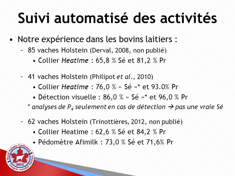 Suivi automatisé des activités Notre expérience dans les bovins laitiers : –85 vaches Holstein (Derval, 2008, non publié) Collier Heatime : 65,8 % Sé